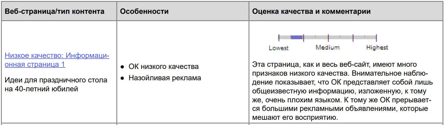 Низкое качество - Информационная страница
